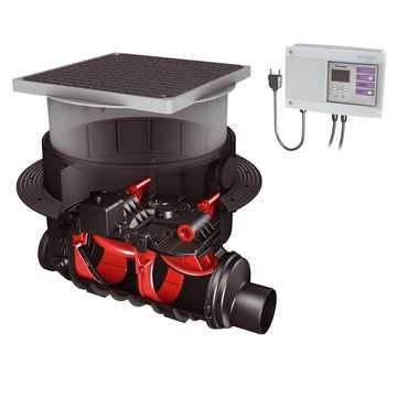 Kessel Staufix FKA højvandslukke til installation i gulv med sort plastdæksel, kan bruges til fækali