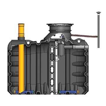 Alt-i-én 6000l tank inkl. opføring og dæksel. Kræver ikke bundfældningstank.  Lav installationsdybde